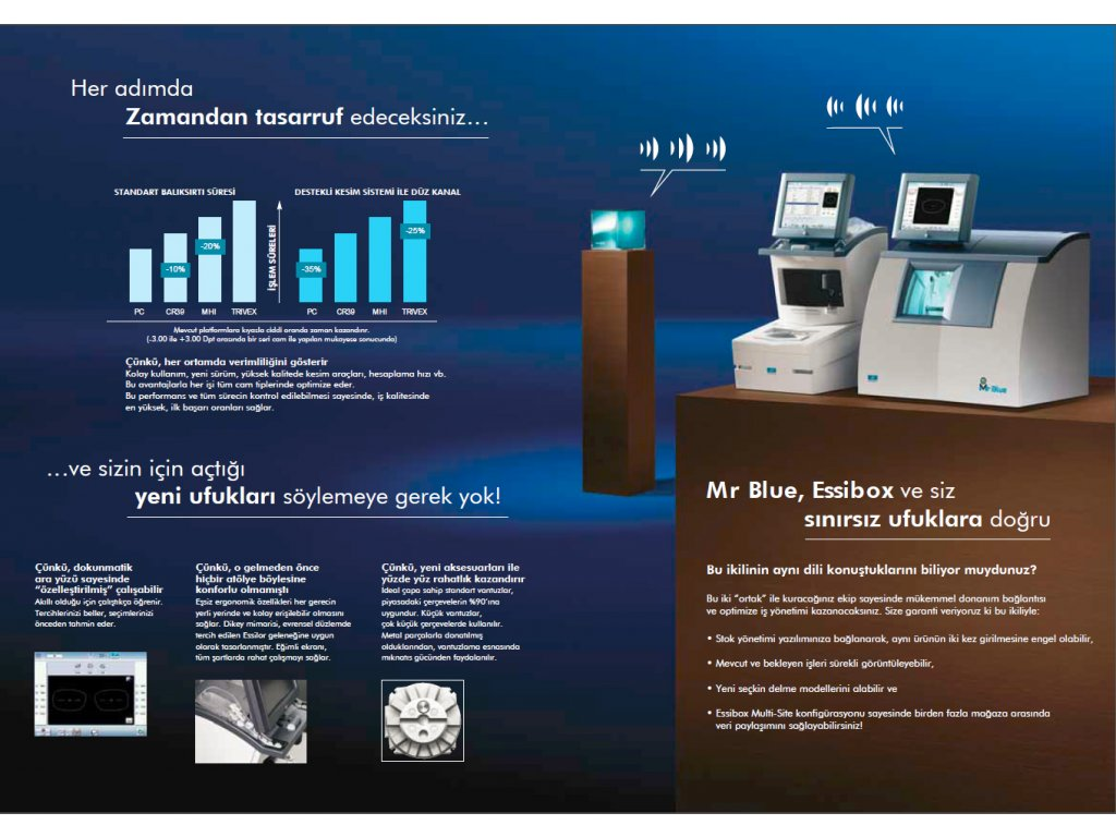 Essilor MR BLUE 2.0